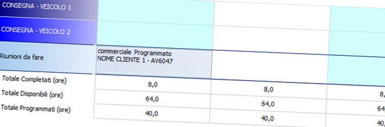Indicatori e KPI nel calendario di planning