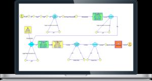 Processi Workflow con Arxivar per Gestione integrata commessa